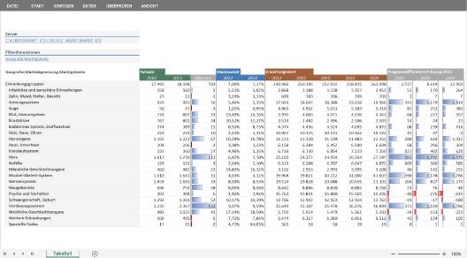 Strategische-Marktanalytik